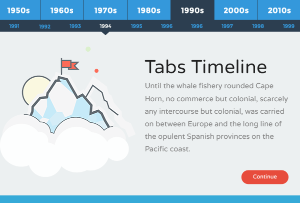 Tabs Timeline Interaction for Articulate Storyline